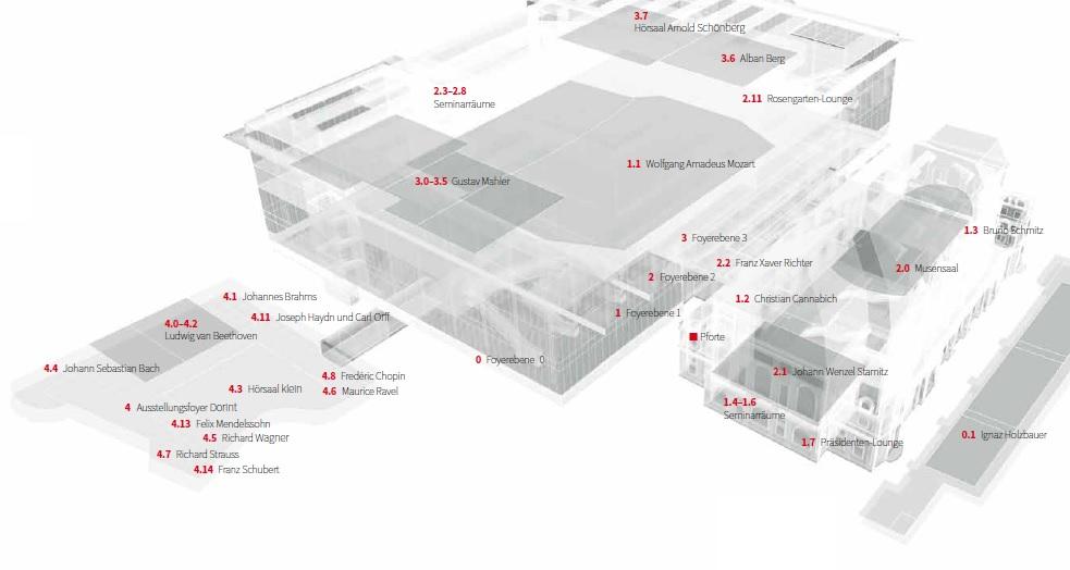 Rosengarten Lageplan