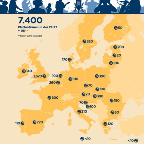 Plattenfirmen in EU